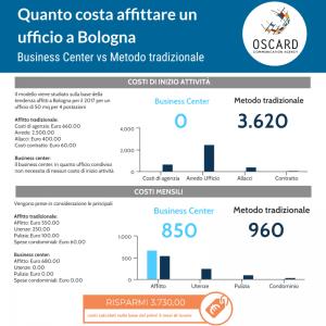 affitto ufficio Bologna: tradizione vs Business Center